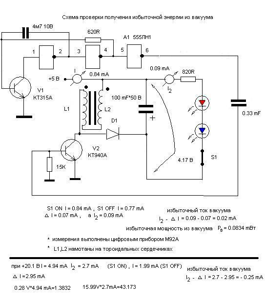 Схема получения энергии эфира
